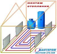 Стоимость монтажа системы отопления